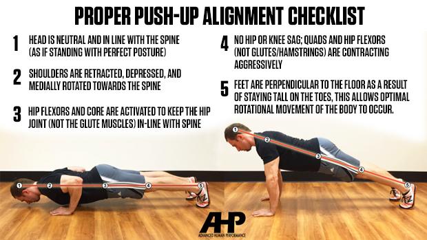 Push-Up Allignment