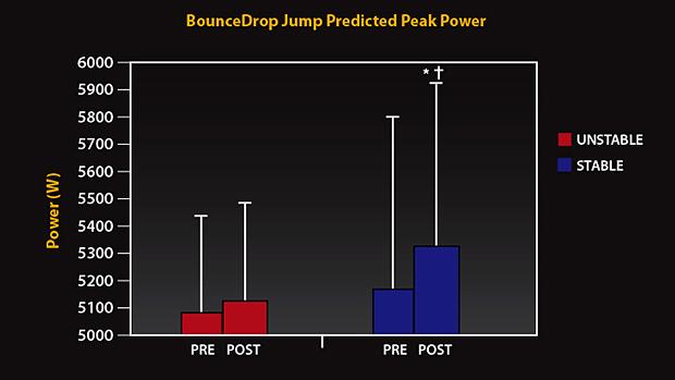 Bounce Drop Jump