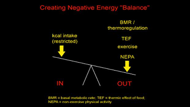 Energy-balance-equation