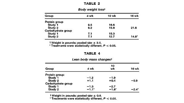 Figure 3.3-1