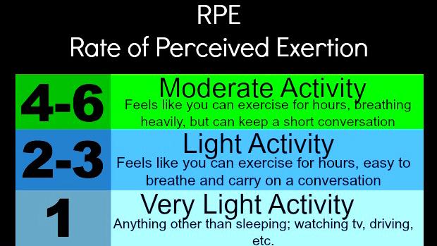 RPE Chart 2